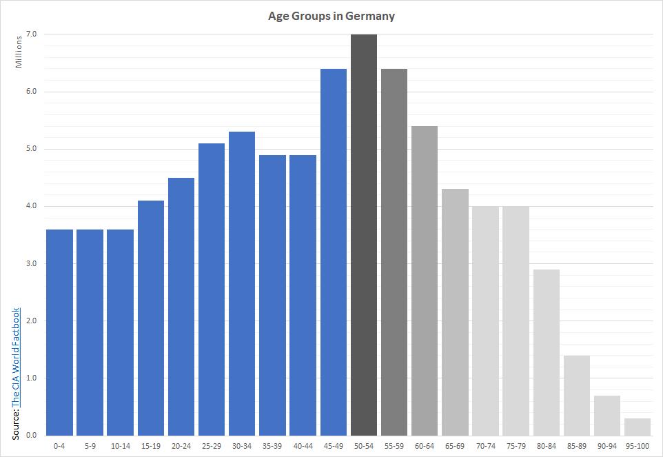 Age discrimination exposed! Dr. ir Johannes Drooghaag