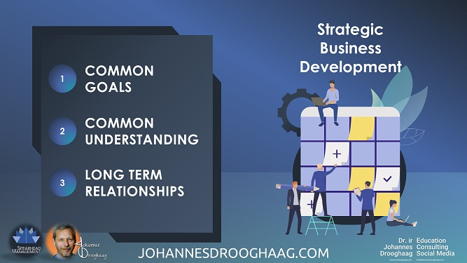 Strategic Business Development with Dr. ir Johannes Drooghaag