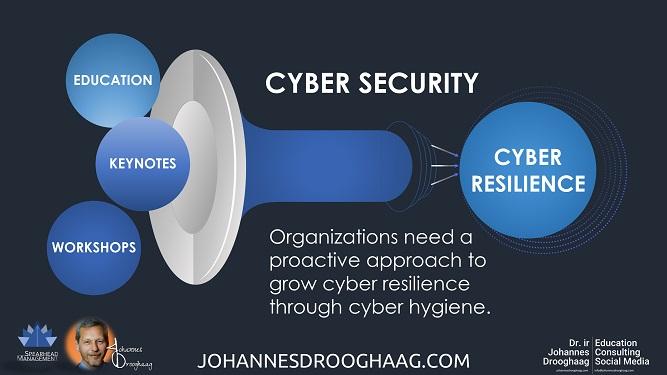 Cybersecurity by Dr. ir Johannes Drooghaag